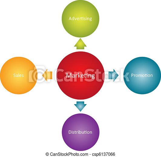 Diagrama comercial - csp6137066