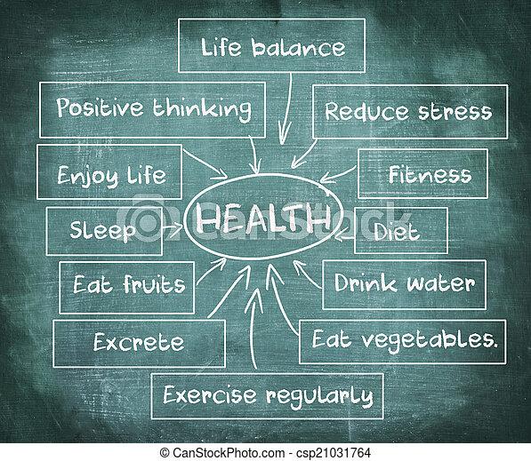Diagrama de salud en la pizarra - csp21031764
