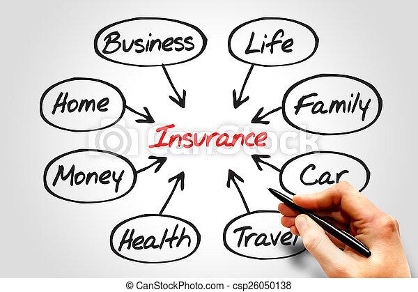 Diagrama de seguros - csp26050138
