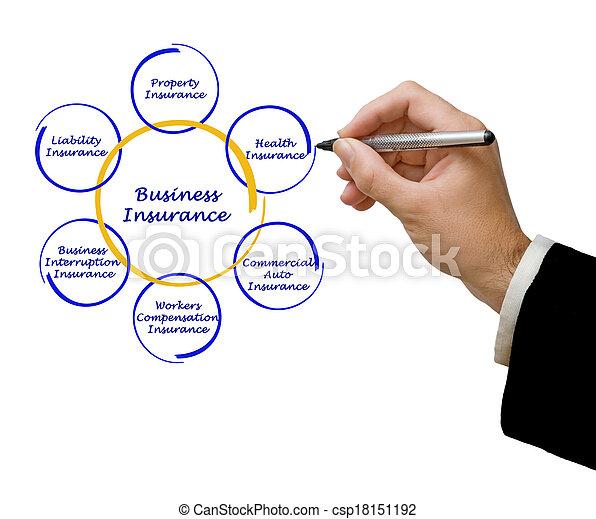 Diagrama de seguro de negocios - csp18151192