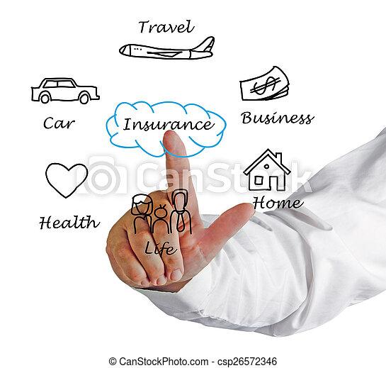Diagrama de seguro - csp26572346