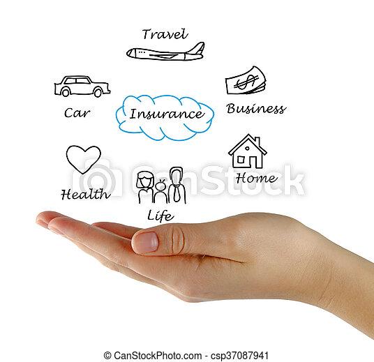 Diagrama de seguro - csp37087941