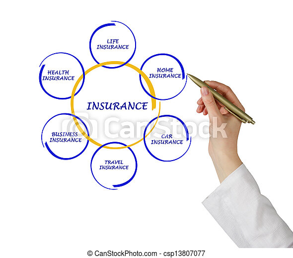 Diagrama de seguro - csp13807077