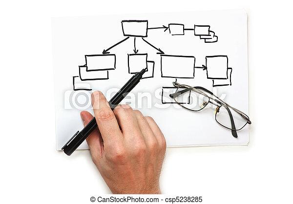 Diagramm, block. Zieht, freigestellt, hand, diagramm, hintergrund ...
