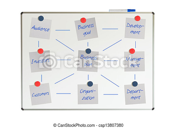Diagramm, block, whiteboard, plan, geschaeftswelt.... Bilder ...