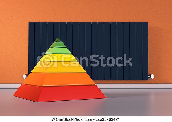 Diagramm, energie, heizkörper. Zimmer, heizkörper, wand, energie ...