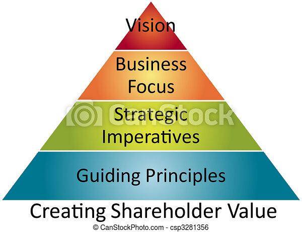 diagramme, actionnaire, valeur, business - csp3281356