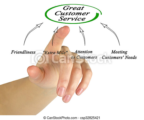diagramme, client, grand, service - csp32825421