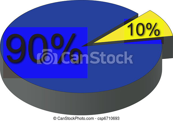 Diagramme from segments. vector. 90% and 10% vectors - Search Clip ...