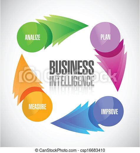 diagramme, intelligence, illustration affaires - csp16683410