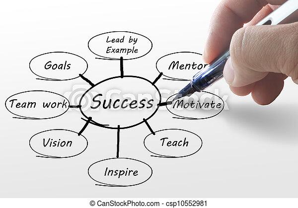 diagramme, main, business, reussite, écriture - csp10552981