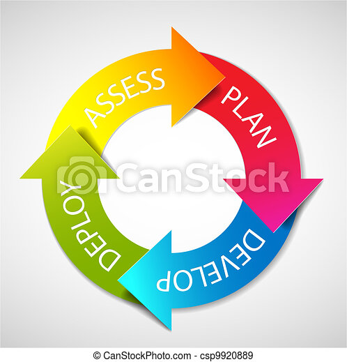 diagramme, planification, vecteur, déploiement - csp9920889