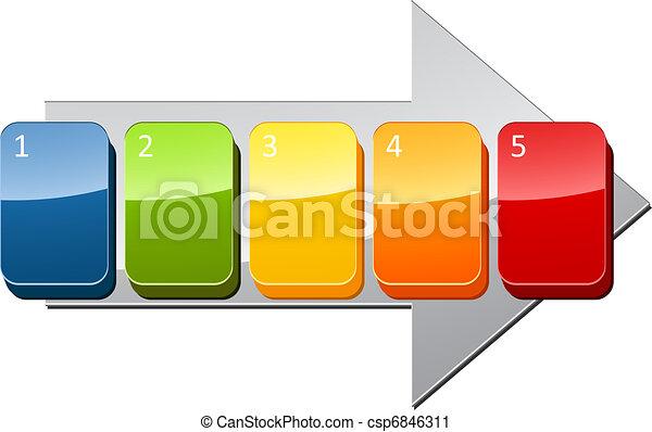 diagramme, séquentiel, étapes, business - csp6846311