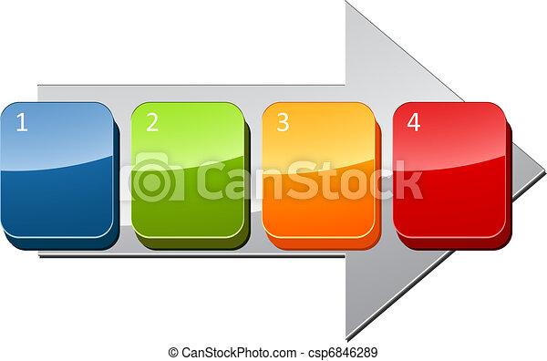 diagramme, séquentiel, étapes, business - csp6846289