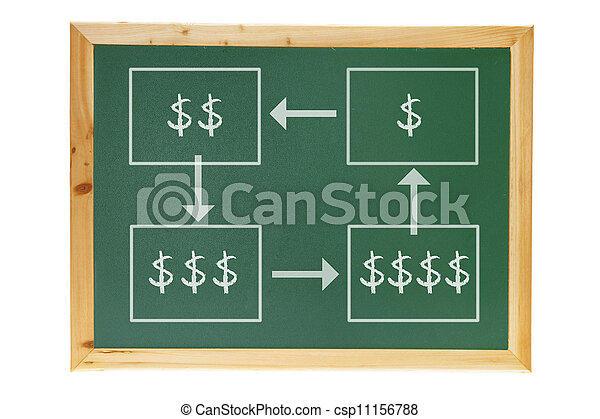 Diagrams on Blackboard - csp11156788