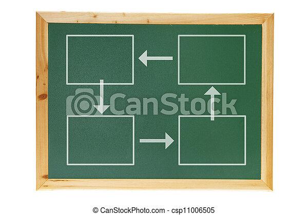 Diagrams on Blackboard - csp11006505