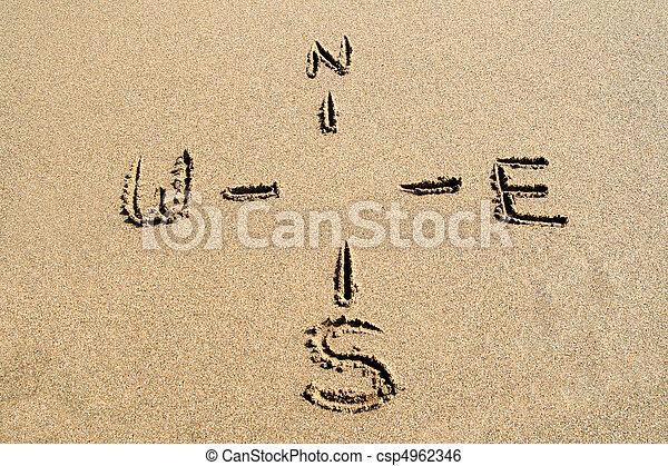 Una guía de brújulas dibujada en una playa de arena. - csp4962346