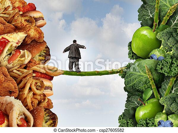 Diet Change - csp27605582