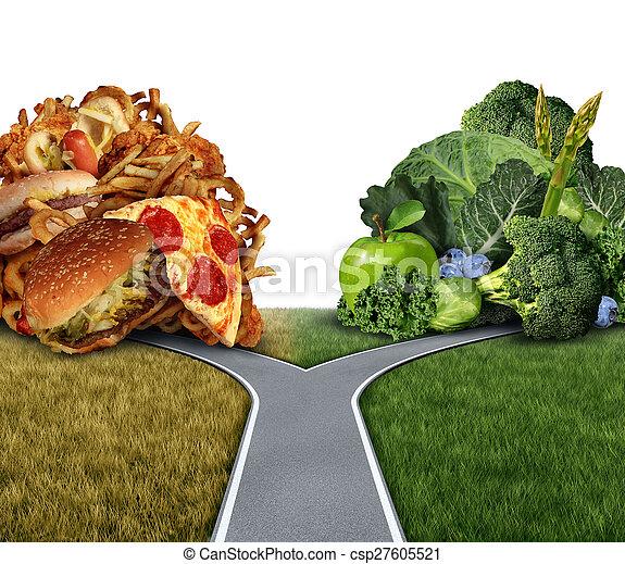Diet Dilemma - csp27605521
