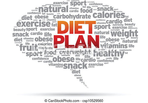 Diet Plan Word Speech Bubble Illustration On White Clip Art