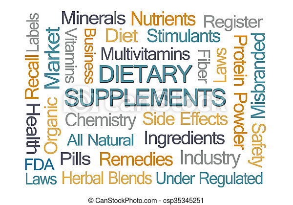 Dietary Supplements Word Cloud - csp35345251