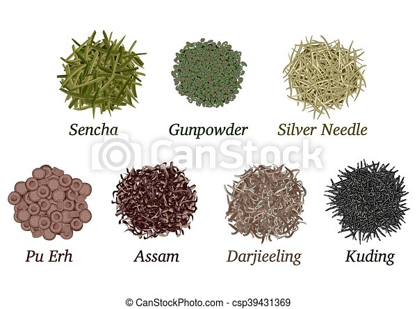 Different Types Of Tea Set Of Different Types Of Tea Poured Slide