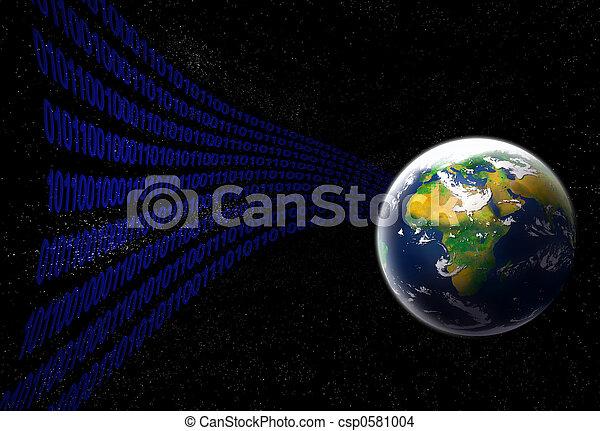 digitális - csp0581004