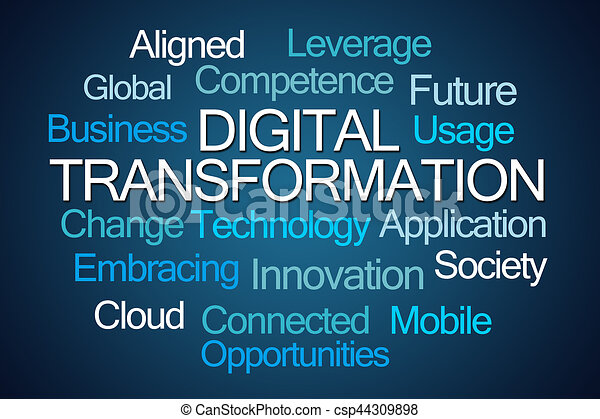 Digital Transformation Word Cloud - csp44309898