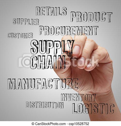 Concepto de gestión de cadenas - csp10528752