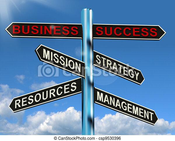 El éxito de los negocios muestra los recursos de la estrategia de la misión y la dirección - csp9530396