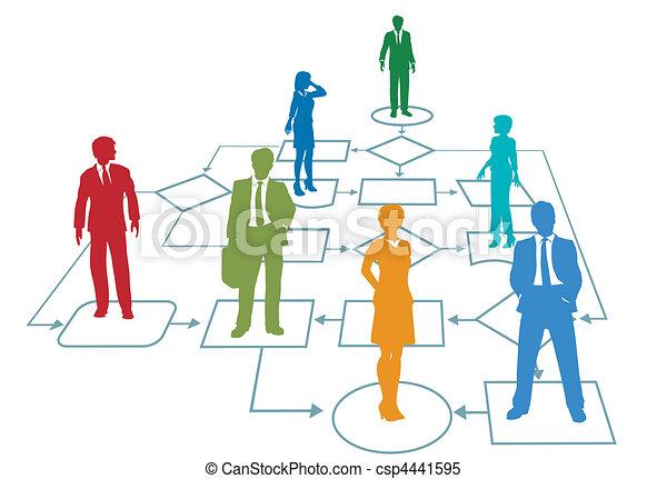 Colores de equipo de negocios en el diagrama de gestión del proceso - csp4441595