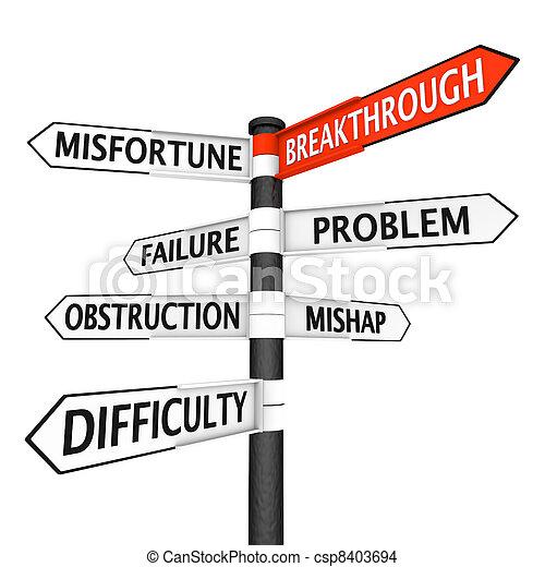 Direction to breakthrough - csp8403694