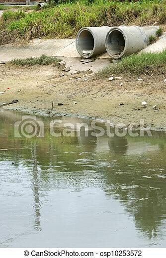 Dirty drain polluting a river - csp10253572