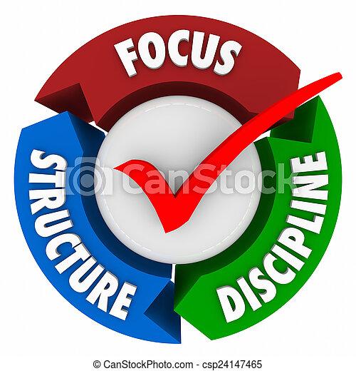 disciplína, dozor, ohnisko, závazek, marka, konstrukce, revidovat, dosáhnout - csp24147465