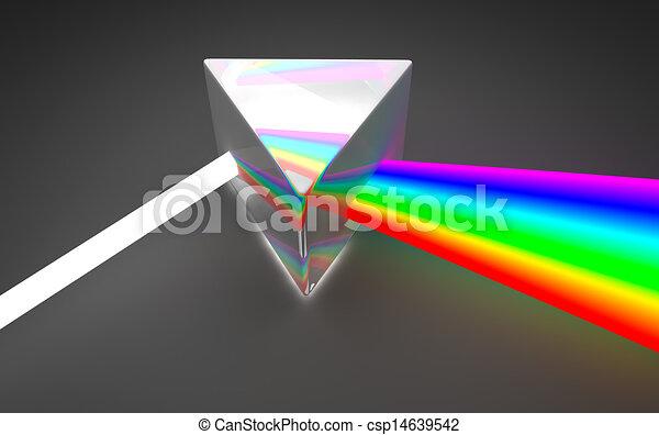 dispersion, luce, prisma, spettro - csp14639542
