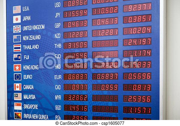 Exhibición de tasas de cambio. - csp1605077