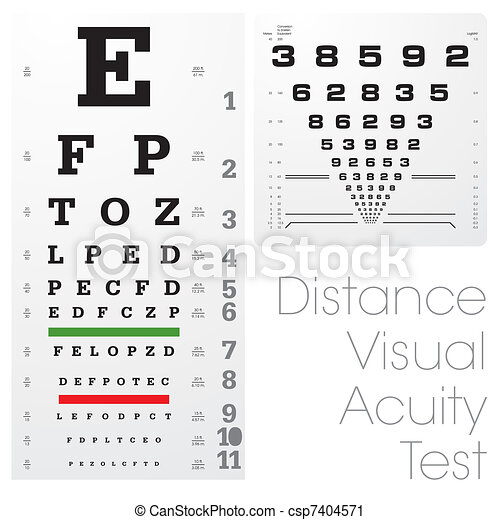 Distance Visual Acuity Test - csp7404571