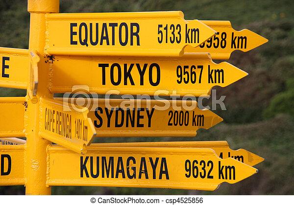 Señales de distancia - csp4525856