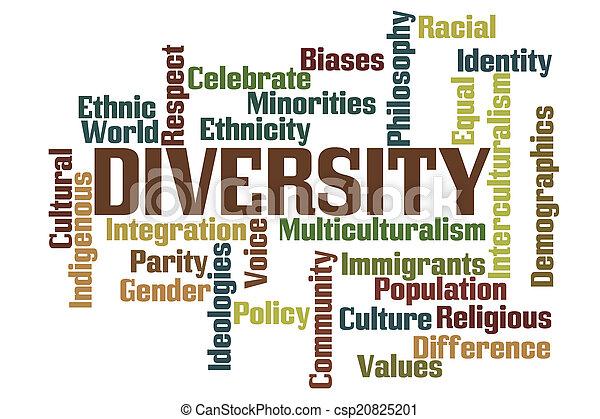 Nube de palabra de diversidad - csp20825201