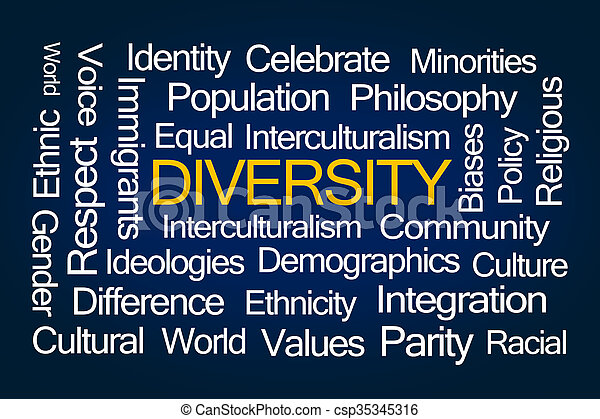 Diversity Word Cloud - csp35345316