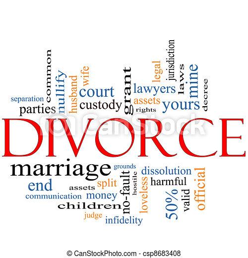 Divorce Word Cloud Concept - csp8683408