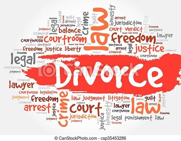Divorce word cloud - csp35453286