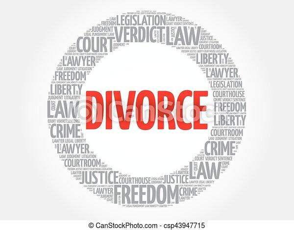 Nube de palabra de divorcio - csp43947715