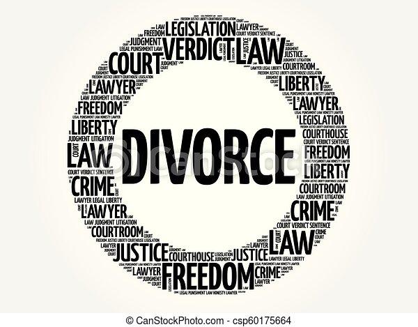 Nube de palabra de divorcio - csp60175664