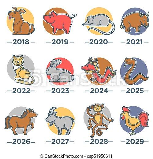 kinesisk horoskop 2020