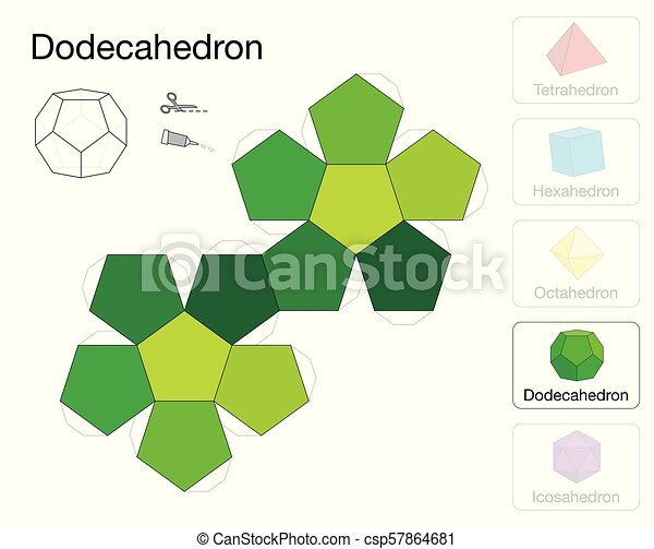 Dodecahedron platonic solid template paper model. Dodecahedron ...