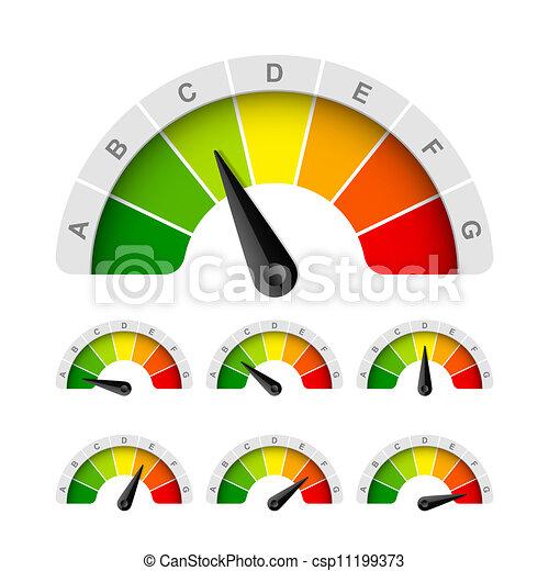 doelmatigheid, energie, classificatie - csp11199373