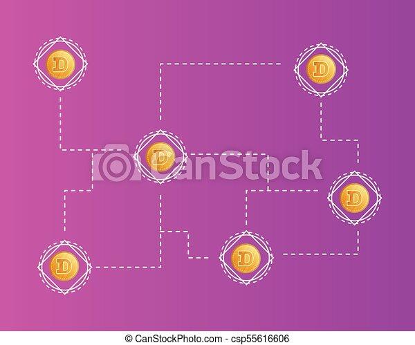 Dogecoin Technology Digital Style Background