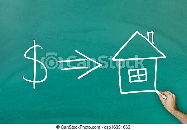 dom, pojęcie, lokata - csp16331663