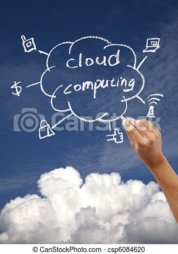 Drawing cloud computing concept on the blue sky - csp6084620